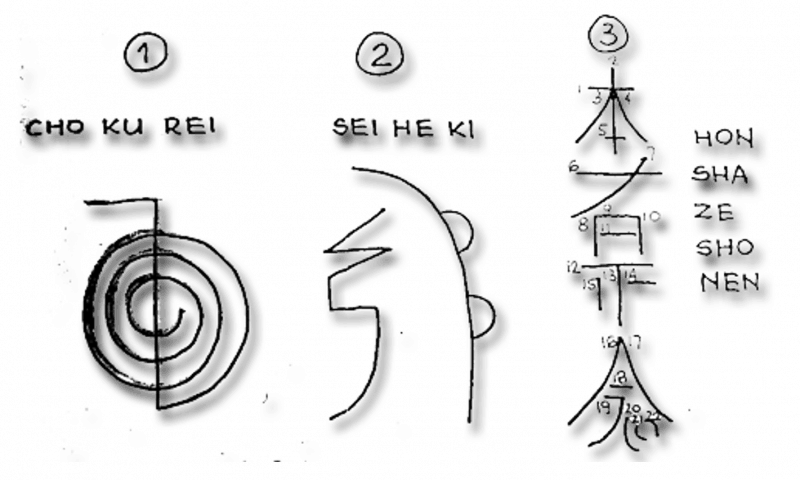 Symbole Reiki autorstwa Wanji Twan
